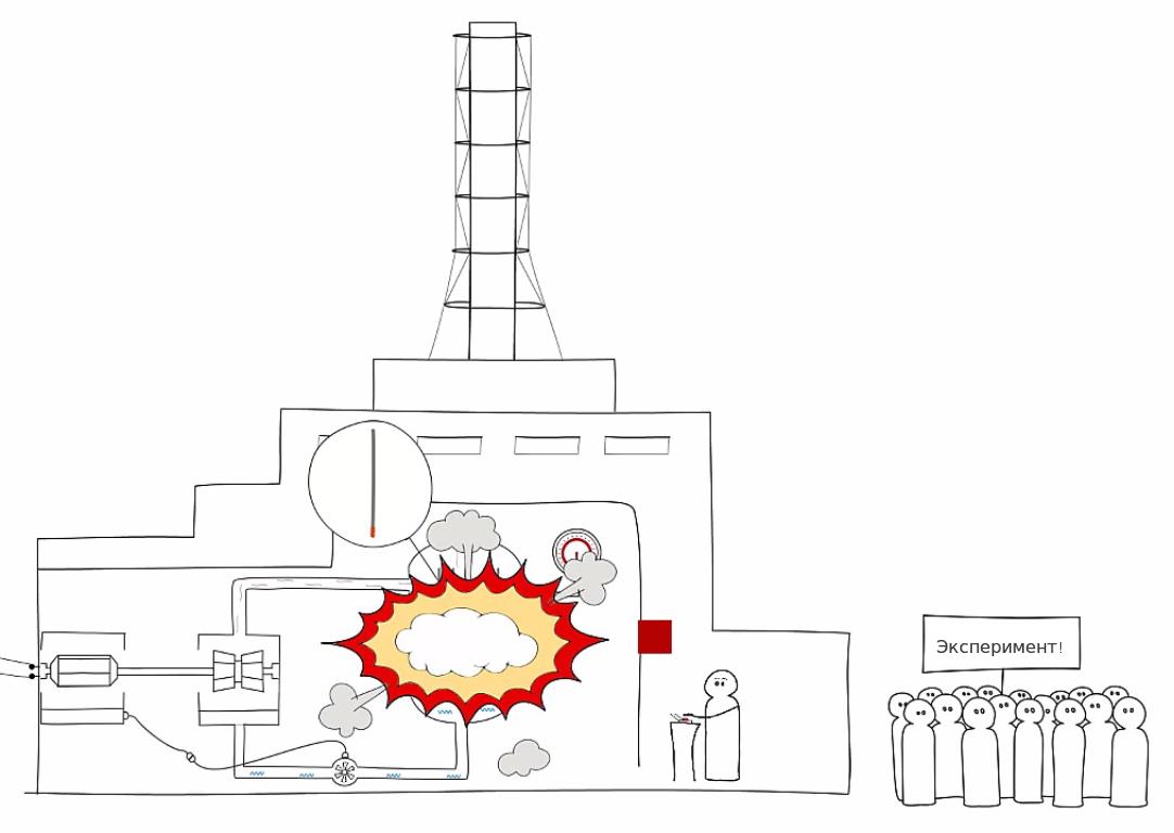 макет чернобыльской аэс чертеж картинка